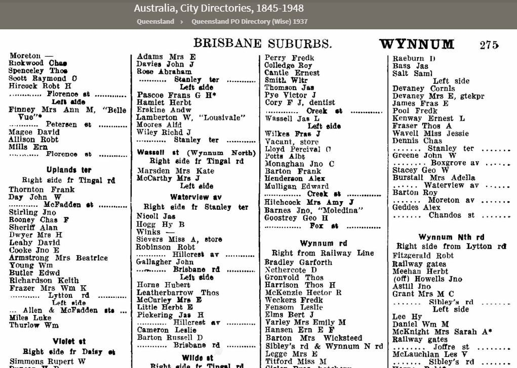 Street by street listing for Wynnum Ancestry City Directories 1937