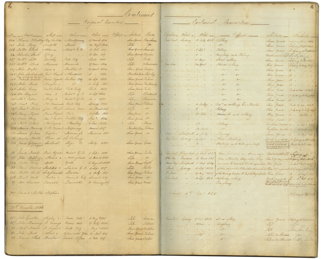 Extract from the chronological register of convicts at Moreton Bay Penal Settlement