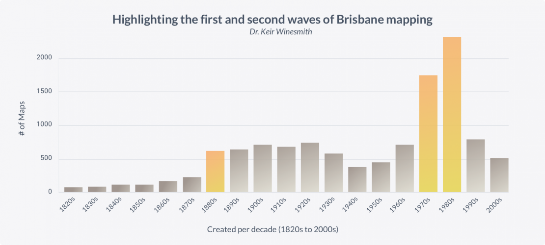 Waves of Brisbane mapping across the 1820s-2000s