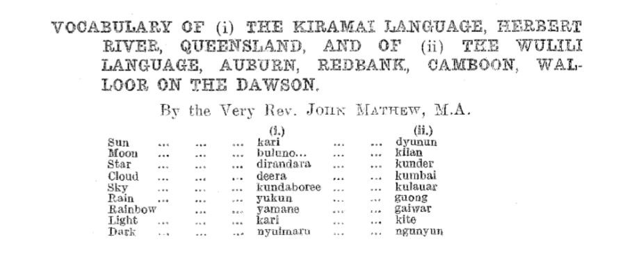 Vocabulary of the Wulili languageAuburn Redbank Camboon Walloor on the Dawson Mathew 1926